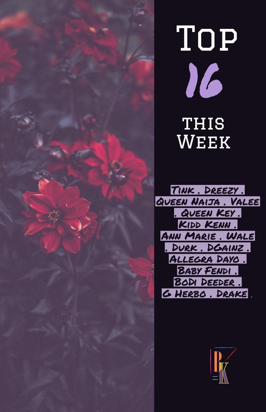 Weekly Discovers and Releases: @Official_Tink @dreezydreezy @queennaija @valee @KeyisQueen @KingL @KiddoKenn @Im__AnnMarie @Wale @Jacquees @lildurk @TkKravitz @1GunnaGunna @DGainz  @allegradayo @iambabyfendi @BoDiDeederRMG @gherbo @sizzle808MAFIA@Drake